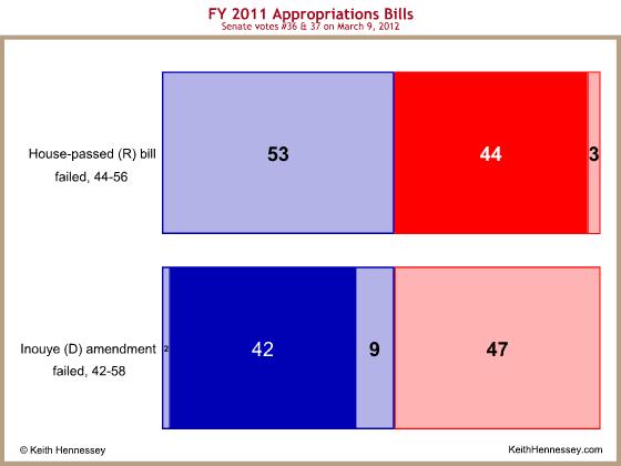 vote-fy11-2012